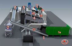 recycling-system-multi-stream-sort-10-WEST.jpg (800×512)