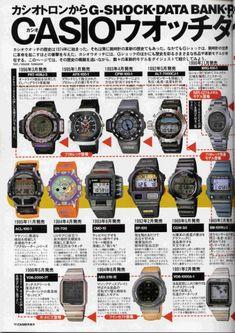 Pro-Tek serie Prt #rolex #rolex #advertising Lux Watches, Retro Watches, Vintage Watches, Cool Watches, Watches For Men, Wrist Watches, Casio Vintage Watch, Casio Watch, Vintage Advertisements