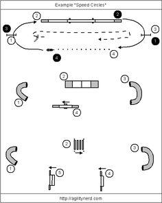 Speed Circle Practice Setups
