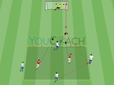 Rondo 4 vs 2 - striker's unmarking | YouCoach