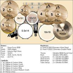 Cymbal setup