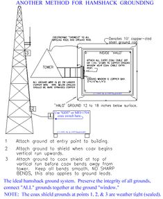 Pin By Rick England On Mast Pop Up Camper Camper Parts