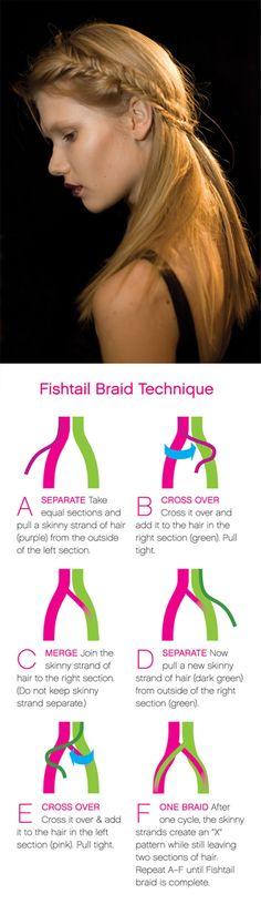 Fishtail braid tutorial.