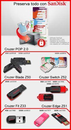 #Pendrive #ScanDisk Modelos: #Cruzer #POP 2.0, #Blade Z50, #Switch Z52, #Fit Z33 y #Edge Z51  Entrá a @GV Informatica: www.gvinformatica.com.ar