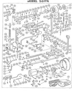 Detalles de Pfaff Sewing Machine Service manual