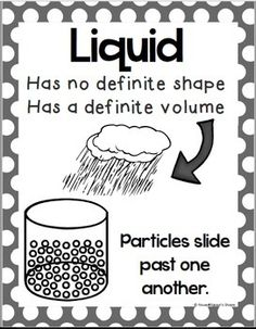 States of Matter Anchor Chart Classroom Decor Posters for Solid Liquid Gas Science Resources, Science Activities, Science Experiments, Science Education, 6th Grade Science, High School Science, Solid Liquid Gas, Science Classroom, Classroom Decor