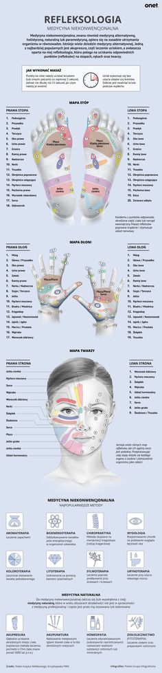 Refleksologia – przez masaż do zdrowia… – Nasal Polyps Treatment Health And Beauty, Health And Wellness, Health Care, Health Fitness, Garlic Health Benefits, Mudras, Herbal Remedies, Healthy Tips, Fitness Inspiration