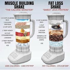 🔥 MUSCLE BUILDING vs FAT LOSS 🔥 ⠀ I touched on Protein Shakes in a post last week, but this is a really great visual by showing just how easy it is to tailor a Shake to fit your daily health goals. ⠀ Shakes are not needed BUT they Healthy Weight Gain, Fast Weight Loss Tips, How To Lose Weight Fast, Losing Weight, Weight Gain Plan, Smoothies For Weight Gain, Reduce Weight, Weight Gain Meals, Drinks To Lose Weight