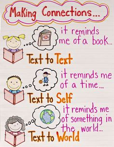 Making connections to text. Great poster to help students understand the concept.