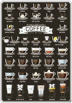 Coffee infographic: Prior to opening, Follygraph has released this useful infographic that aims to make anyone an instant barista.