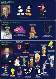 Cartoon voice actors Walt Disney, Sterling Holloway and Mel Blanc Cartoon Cartoon, Vintage Cartoon, Vintage Tv, Classic Cartoon Characters, Favorite Cartoon Character, Classic Cartoons, Movie Facts, Fun Facts, Disney Lessons
