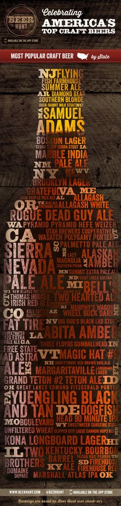 Super cool infographic -- Most Popular Craft Beer By State [infographic]