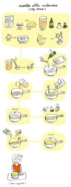 50+ Illustrated Recipes (Make Cooking More Fun!) « Dessert Recipes