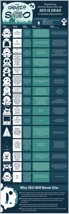Death of SEO #infographic (repinned by @Ricardo Sudario Sudario Llera)
