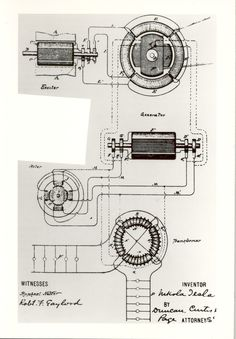 Nikola Tesla's patent #US390721 for an alternating current Dynamo Electric Machine, 1888.