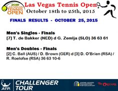 #‎LASVEGASTENNISOPEN‬ FINALS RESULTS OCTOBER 25,2015 Men's Singles - Finals [7] T. de Bakker (NED) d G. Zemlja (SLO) 36 63 61  Men's Doubles - Finals [2] C. Ball (AUS) / D. Brown (GER) d [3] D. O'Brien (RSA) / R. Roelofse (RSA) 36 63 10-6 ‪#‎LVTO‬