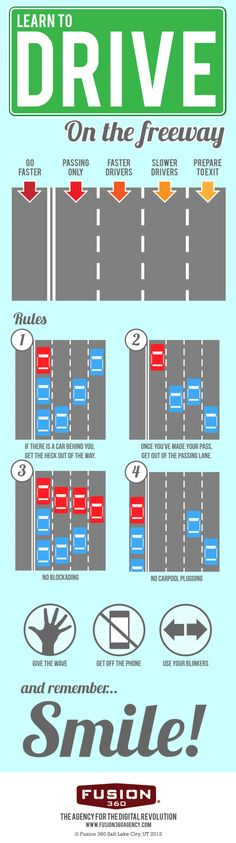 Learn To Drive On The Freeway [INFOGRAPHIC]
