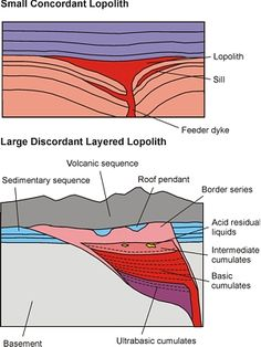 1000 images about geology images on pinterest geology for Geology dictionary