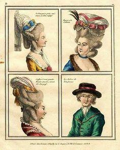 French Fashion Plates 1777