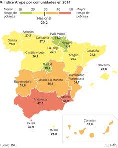 Riesgo de Pobreza España 2014