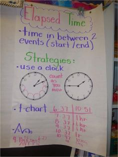 Looking From Third to Fourth: Tried it Tuesday - Elapsed Time Inquiry and Strategy. Great ideas for teaching a concept students almost always struggle with. Check out the website to see Math Charts, Math Anchor Charts, Math Measurement, Measurement Activities, Elapsed Time, Fourth Grade Math, Math Intervention, Teaching Math, Teaching Ideas