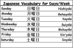 Japanese Vocabulary Words for Days of the Week - Learn Japanese