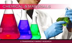 Industrial Sludge Treatment Chemicals Market - Global Industry Market Trends, Regulations And Competitive Landscape