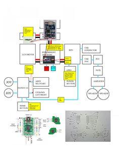 guitar wire diagram wii data wiring diagrams u2022 rh e mobilecode co