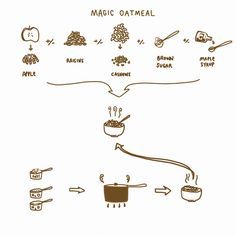 Magic Oatmeal