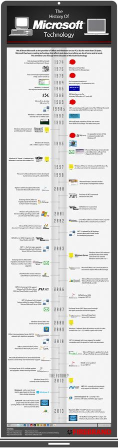 #The history of Microsoft technology #infographic http://ultimatesoftwaredownload.com