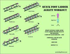 Image result for Agility ladder drills pdf