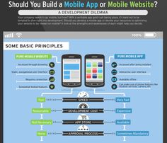 What would you choose? Mobile App or A mobile Optimized Website #Andriod #Web http://www.teknovate.com.au/