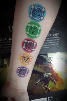 1337tattoos — The Witcher Signs from the Witcher 3: Wild Hunt....