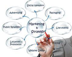Col Master in Tourism Management diventi… Esperto Marketing Turistico! Tourism Marketing, Guerilla Marketing, Marketing Tactics, Marketing Plan, Marketing Tools, Internet Marketing, Online Marketing, Social Media Marketing, Malone University