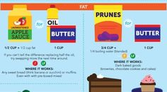 22 Healthy Baking Suggestions - The Infographic