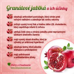 infografika-granatove-jablko-chudnutie Raw Food Recipes, Healthy Recipes, Fruit Tea, Herbal Tea, Wellness, Fruits And Vegetables, Food Art, Planer, Fitness