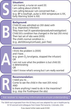SBAR help! :) This would have been helpful in nursing school ...