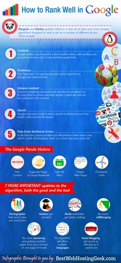 #Business+#Infographics+-+How+To+Rank+Well+In+Google+#Infografia