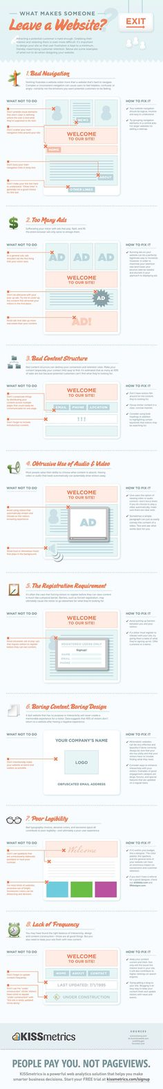 Have you experienced any of these issues?Great infographic on what makes someone leave a website. #design #web