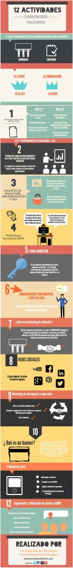 12 actividades de Marketing Digital para su empresa