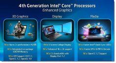 Características y Ventajas de los Nuevos Procesadores Intel Haswell