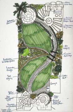 Garden design plans, small garden design, garden borders, garden paths, p. Small Garden Plans, Narrow Garden, Garden Design Plans, Small Garden Design, Layout Design, Plan Design, Design Ideas, Garden Borders, Garden Paths