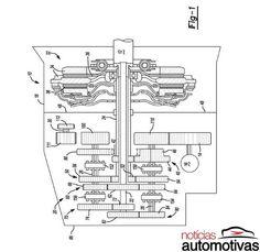 GM registra transmissão de dupla embreagem nos EUA - Notícias Automotivas - Carros