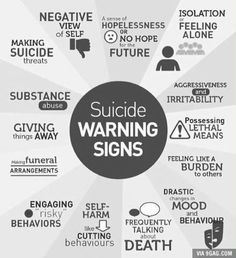 Suicide warnings