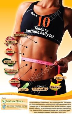 10 foods for burning belly fat-because I can never remember all of them