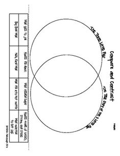 COMPARING AND CONTRASTING LITERARY TEXTS ~ TWO VERSIONS OF THE THREE LITTLE PIGS - TeachersPayTeachers.com