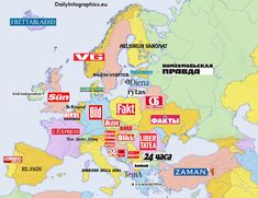 Best-selling Newspapers in European Countries