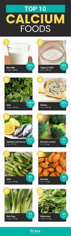 Calcium foods - Dr. Axe