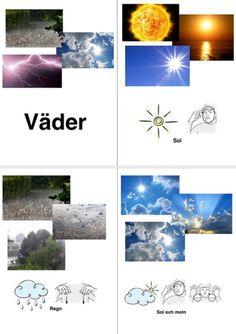 Tecken som stöd Väder