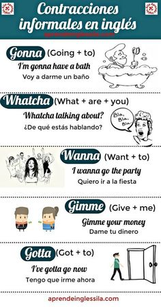To Learn Spanish Lesson Plans Printing Sculpture Ice Cubes Key: 2637376025 English Vocabulary Words, Learn English Words, Spanish English, Grammar And Vocabulary, English Phrases, English Idioms, English Writing, English Study, English Grammar